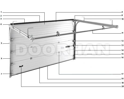 конструкция секционных ворот с напрвляющимb