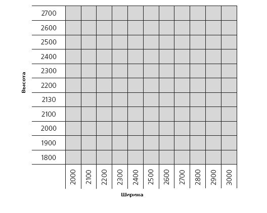 подобрать размер секционных ворот