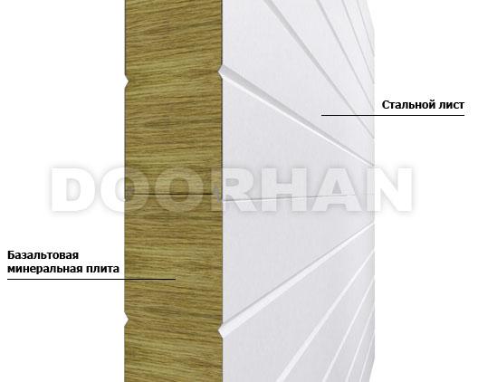 DoorHan (Дорхан) - Конструкция сэндвич-панели